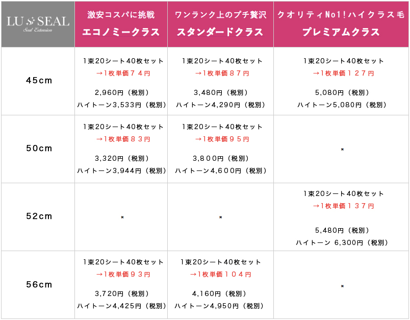LU-SEALシールエクステ商品クラス・長さ別料金表